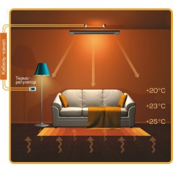 Сколько электроэнергии потребляет инфракрасный керамический обогреватель?